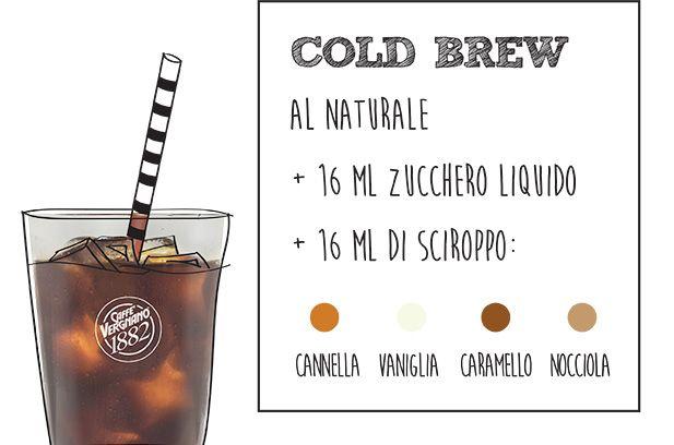 ricetta cold brew naturale